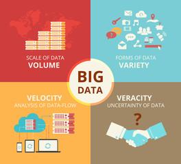 Infographic flat concept illustration of Big data - 4V