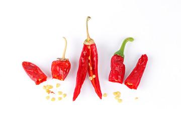 Die inneren Werte einer Chili