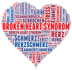 Broken Heart Syndrom Wordcloud