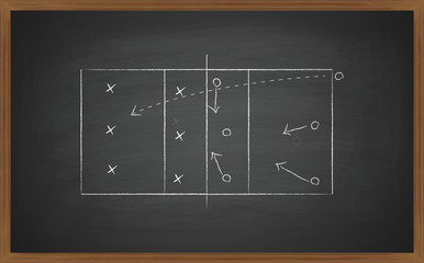 volleyball tactic on blackboard