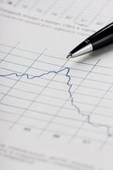 Financial graphs analysis