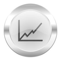 chart chrome web icon isolated