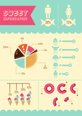 Sweet infographics. Pie diagram and sugary graphics.