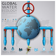 Global Water Pipeline Ecology And Environment Infographic