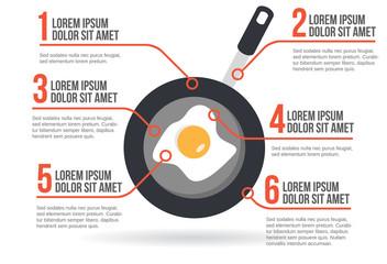 Fried egg on pan, infographic vector illustration