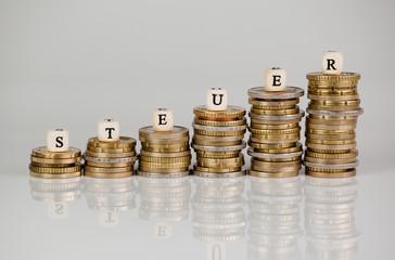Steuern ans Finanzamt