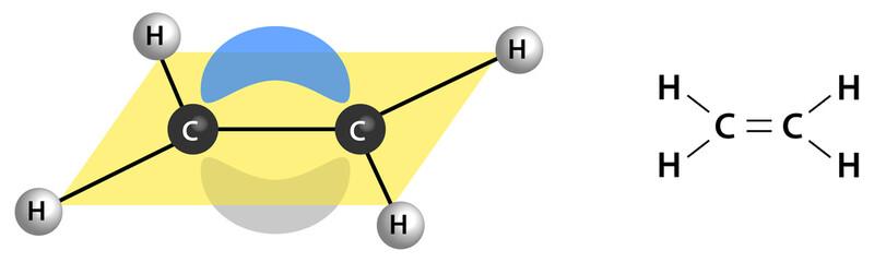 illustration of double bond of ethene