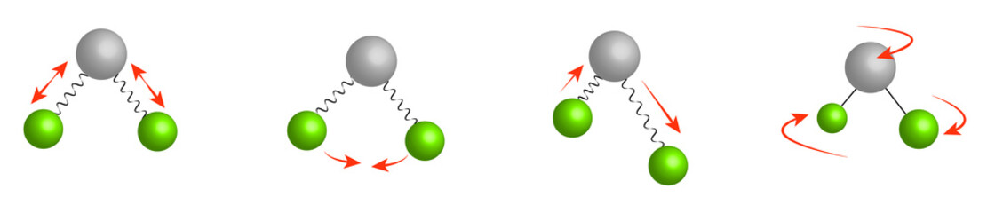 oscillation and rotation of molecules