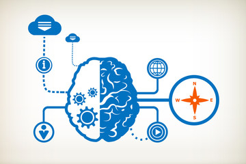 Compass and abstract human brain