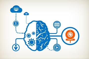 Web Camera and abstract human brain