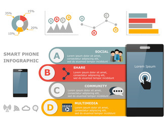 Smart Phone Infographic For User Use