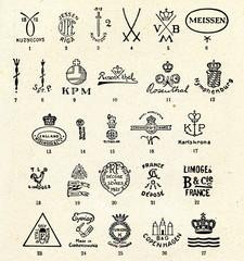 Marks of porcelain factories