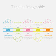 Timeline Infographic colour dash line paw print  text  Flat