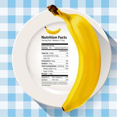 Vector of Nutrition facts banana