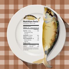 Vector of Nutrition facts mackerel