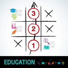 info graphic, education