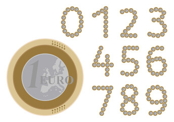 euro numbers