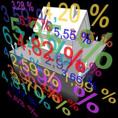 "Detached house + ""interest rate percentage"" diagram"