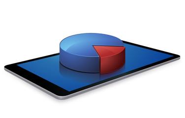 Mobile device statistics