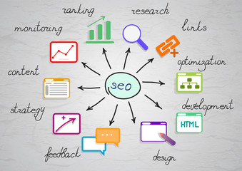 Seo diagram with bright pictures