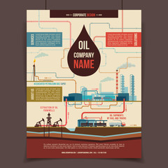 Oil company corporate poster