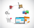 online shopping concept cycle