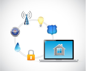 home protection icons cycle