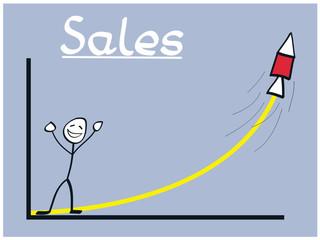Raketenstart bei den Verkäufen