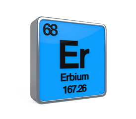 Erbium Element Periodic Table