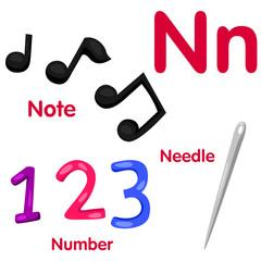 Illustrator of N alphabet