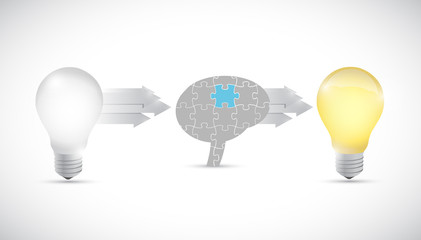 idea light bulb and brain illustration