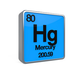 Mercury Element Periodic Table
