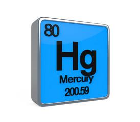 Mercury Element Periodic Table