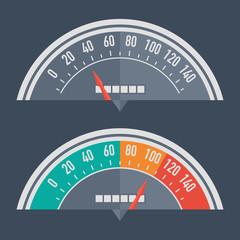 Speedometer retro classic
