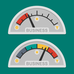 Speedometer business development