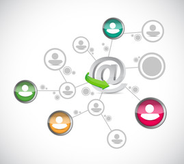 online seminar people diagram