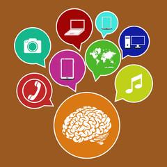 modern technology in world wide