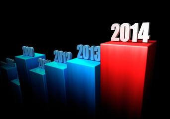 Business Concept 2014