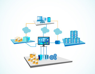 Concept of Enterprise application integration and Monitoring