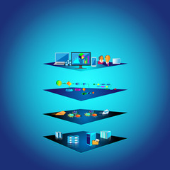 Service Oriented Architecture and application Integration