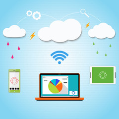 Vector cloud computing to your smartphone, laptop and tablet
