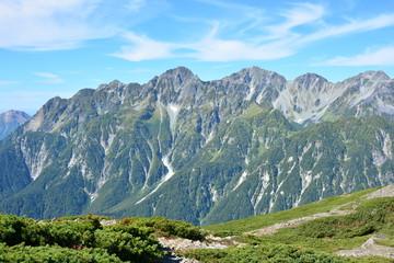 蝶ヶ岳から望む穂高連峰