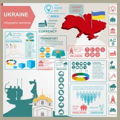 Ukraine infographics, statistical data, sights. Vector illustrat