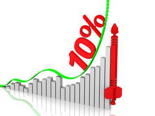 График роста 10%