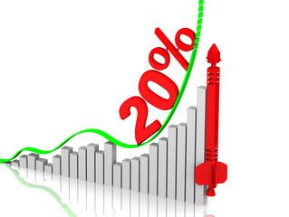 График роста 20%