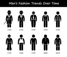 Man Fashion Trend Timeline Clothing Evolution