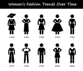 Woman Fashion Trend Timeline Clothing Evolution