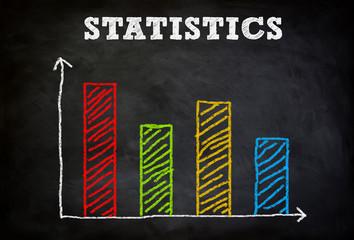STATISTICS - chalkboard concept