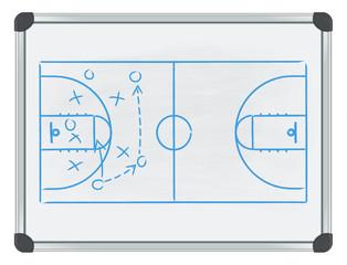 whiteboard basketball