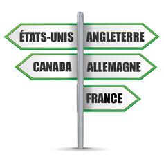 panneaux pays : immigration, émigration